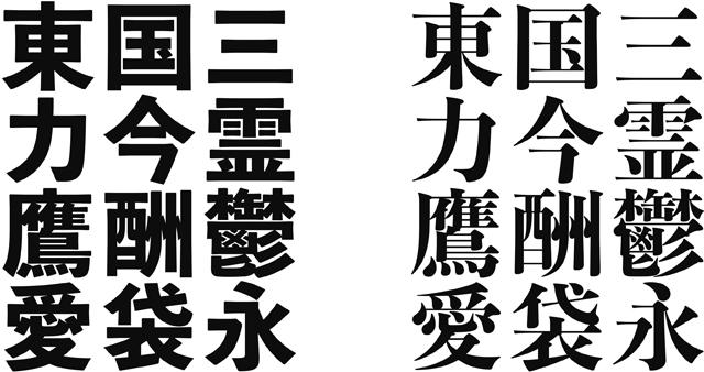 図1 12文字の書体見本